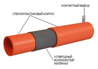 pogruzhnoi stekloplastikovyi nagrevatel